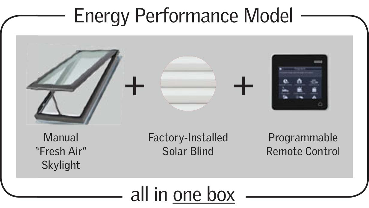 manual venting energy performance model