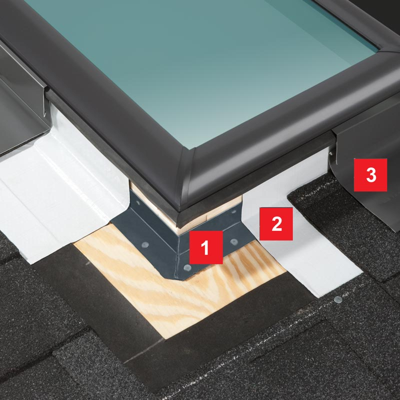 the no leak deck mount skylight