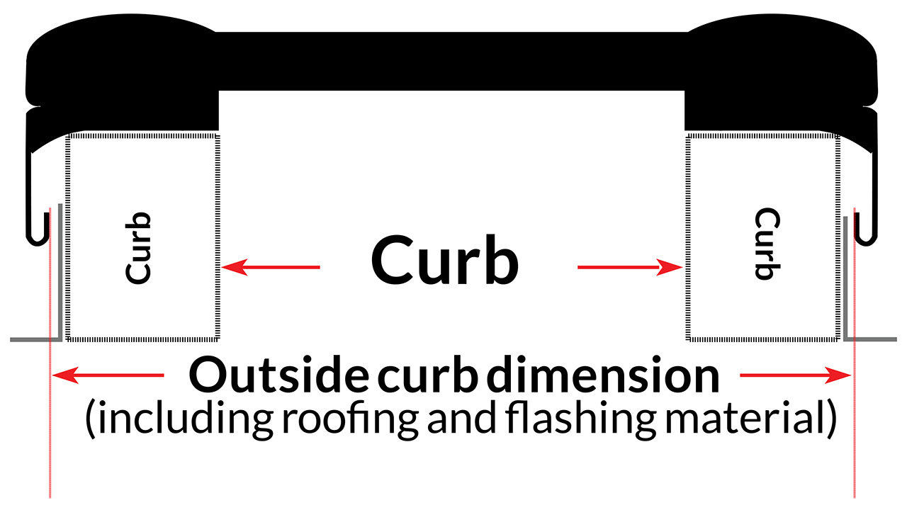 outside curb dimension